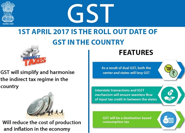 New provisions in GST Laws - Is it a new threat to small businesses?