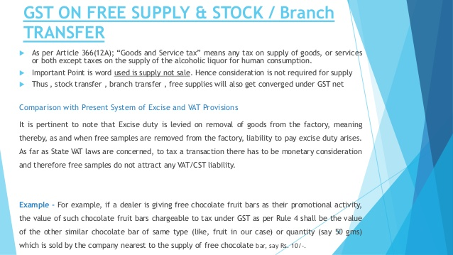 What Is The GST Liability on Free Supply of Goods and Services?