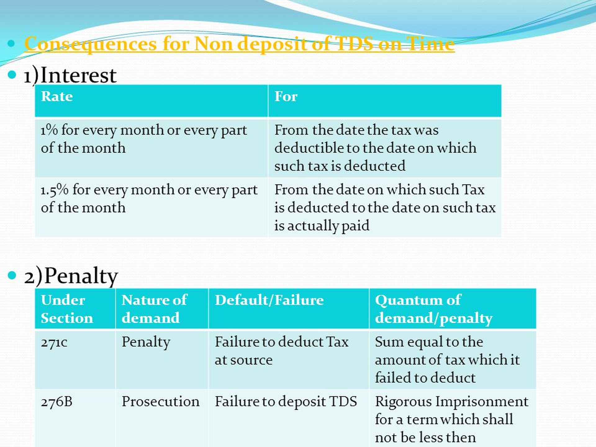 Penalty for non-deposit of TDS