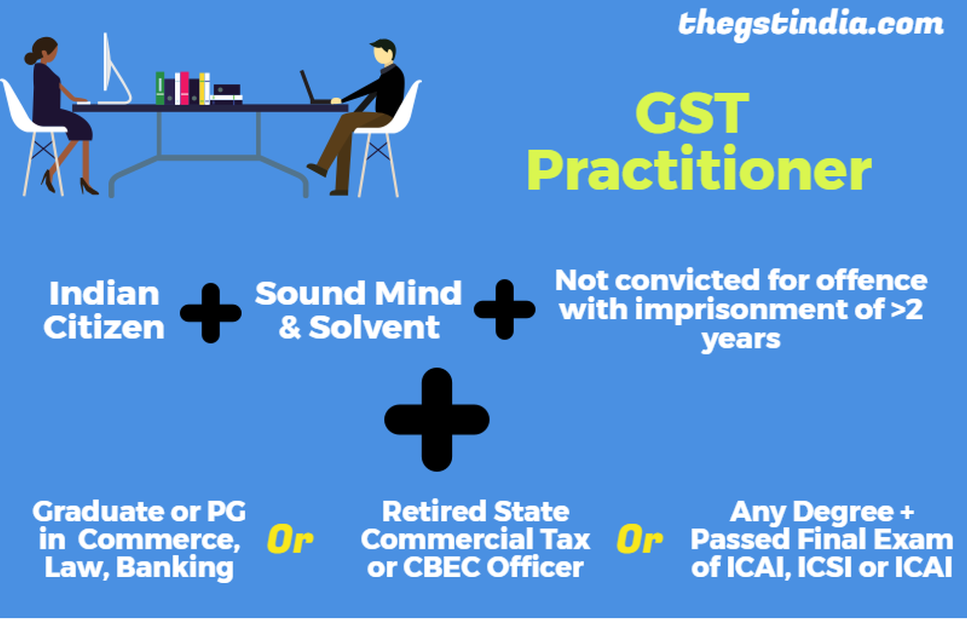 Am I eligible to become a GST practitioner?