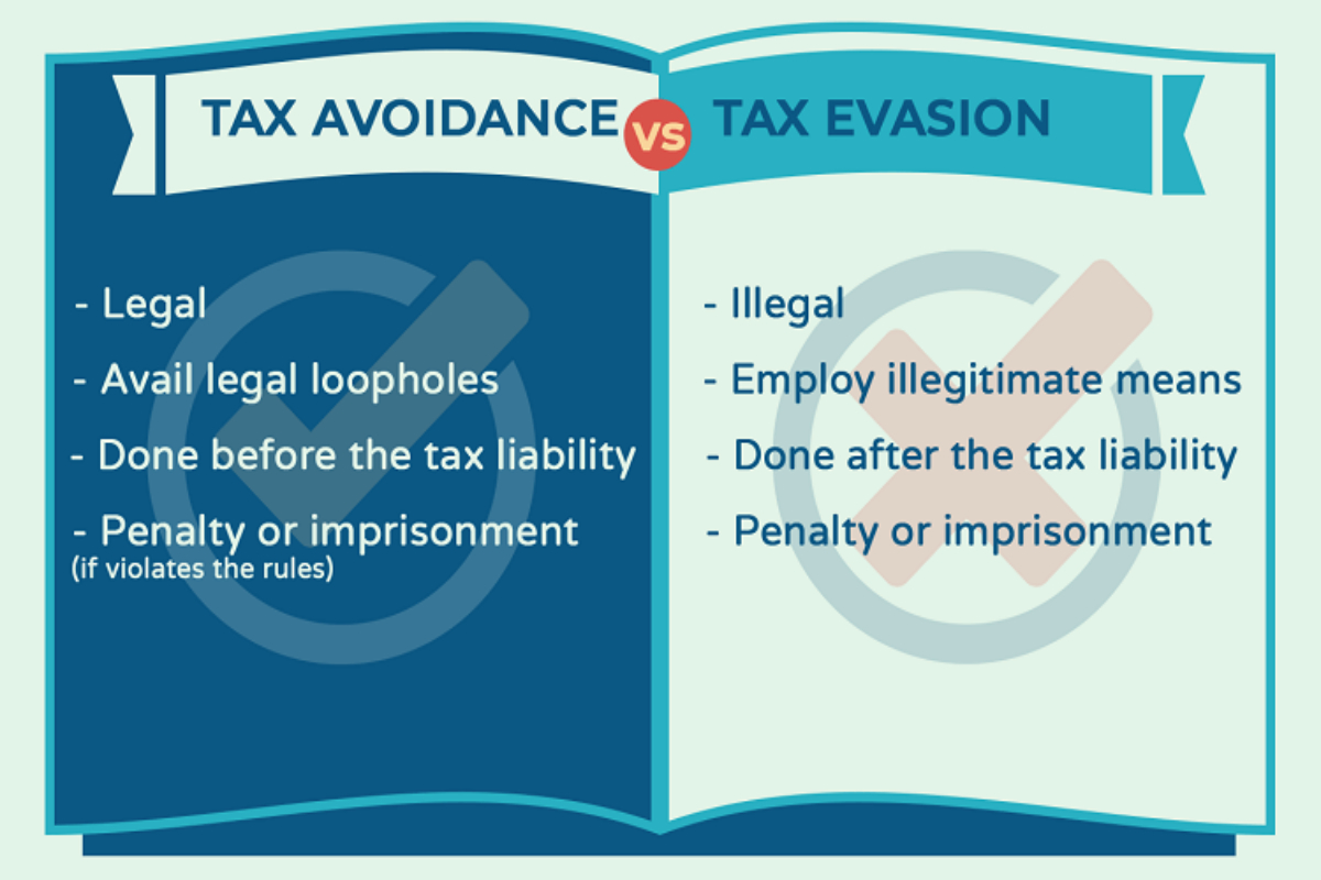 What is Tax Avoidance and How it is Not Same as Tax Evasion?
